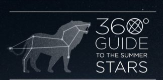 How To Find The Summer Constellations 360 Degree Video